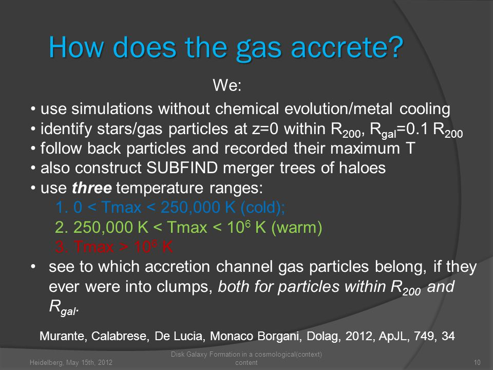 How does the gas accrete.