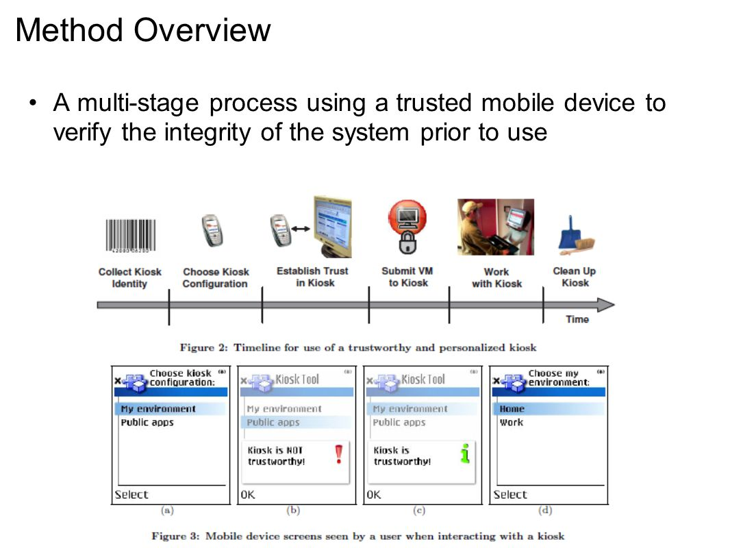 Method Overview A multi-stage process using a trusted mobile device to verify the integrity of the system prior to use