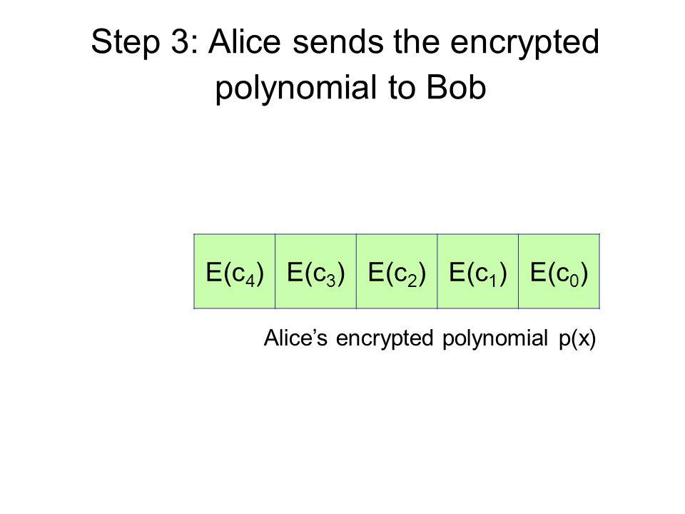 Step 3: Alice sends the encrypted Alice's encrypted polynomial p(x) E(c 4 )E(c 3 )E(c 2 )E(c 1 )E(c 0 ) polynomial to Bob
