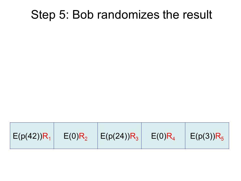 Step 5: Bob randomizes the result E(p(42))R 1 E(0)R 2 E(p(24))R 3 E(0)R 4 E(p(3))R 5