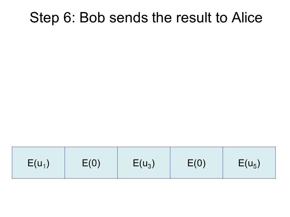 Step 6: Bob sends the result to Alice E(u 1 )E(0)E(u 3 )E(0)E(u 5 )