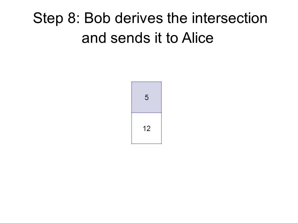 Step 8: Bob derives the intersection and sends it to Alice 5 12