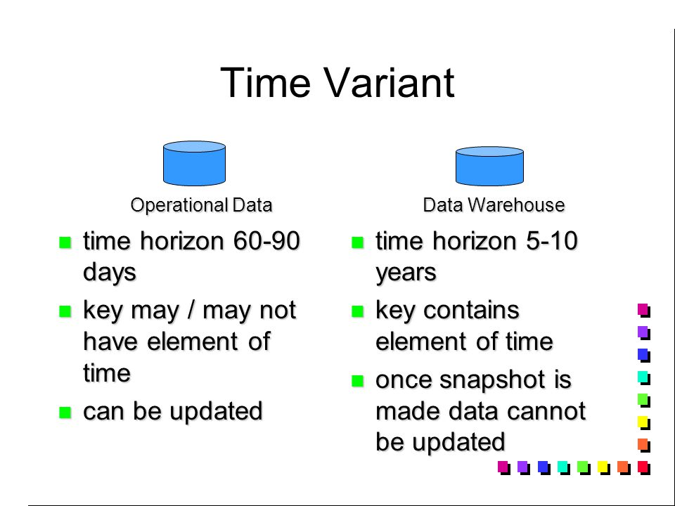 Time Variant Operational Data Operational Data time horizon days time horizon days key may / may not have element of time key may / may not have element of time can be updated can be updated Data Warehouse Data Warehouse time horizon 5-10 years time horizon 5-10 years key contains element of time key contains element of time once snapshot is made data cannot be updated once snapshot is made data cannot be updated