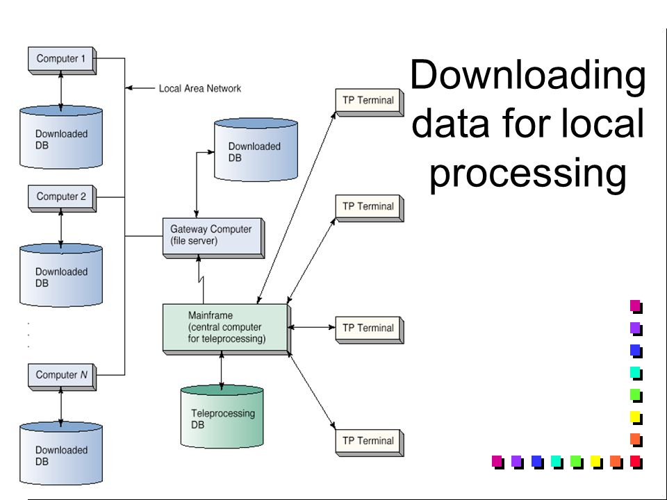 Downloading data for local processing