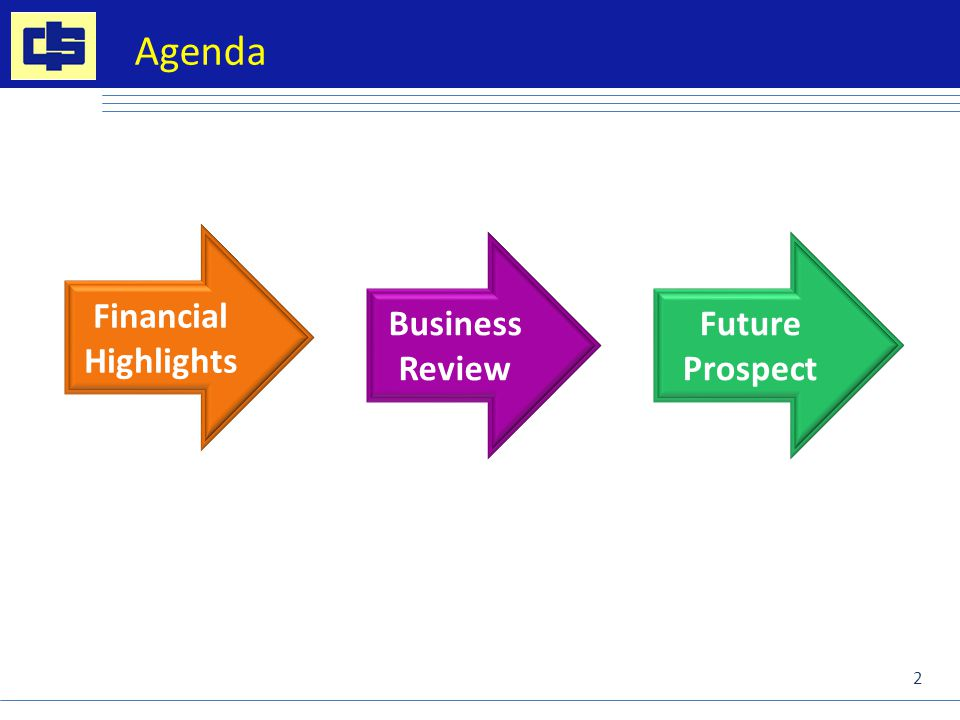 Financial Highlights Agenda Business Review Future Prospect 2