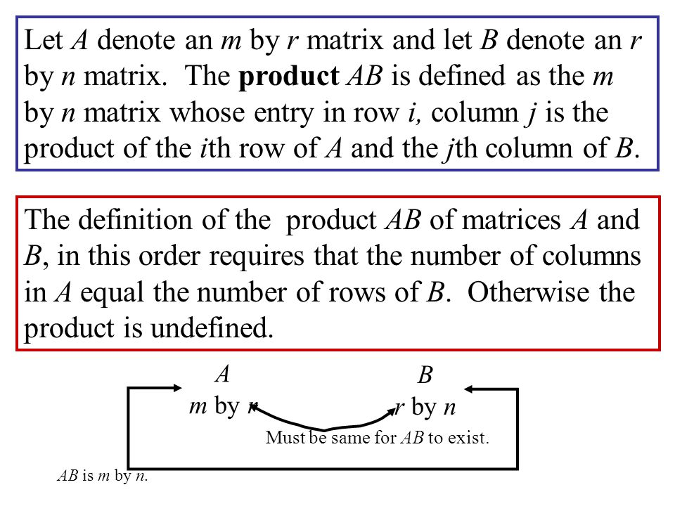 Let A denote an m by r matrix and let B denote an r by n matrix.