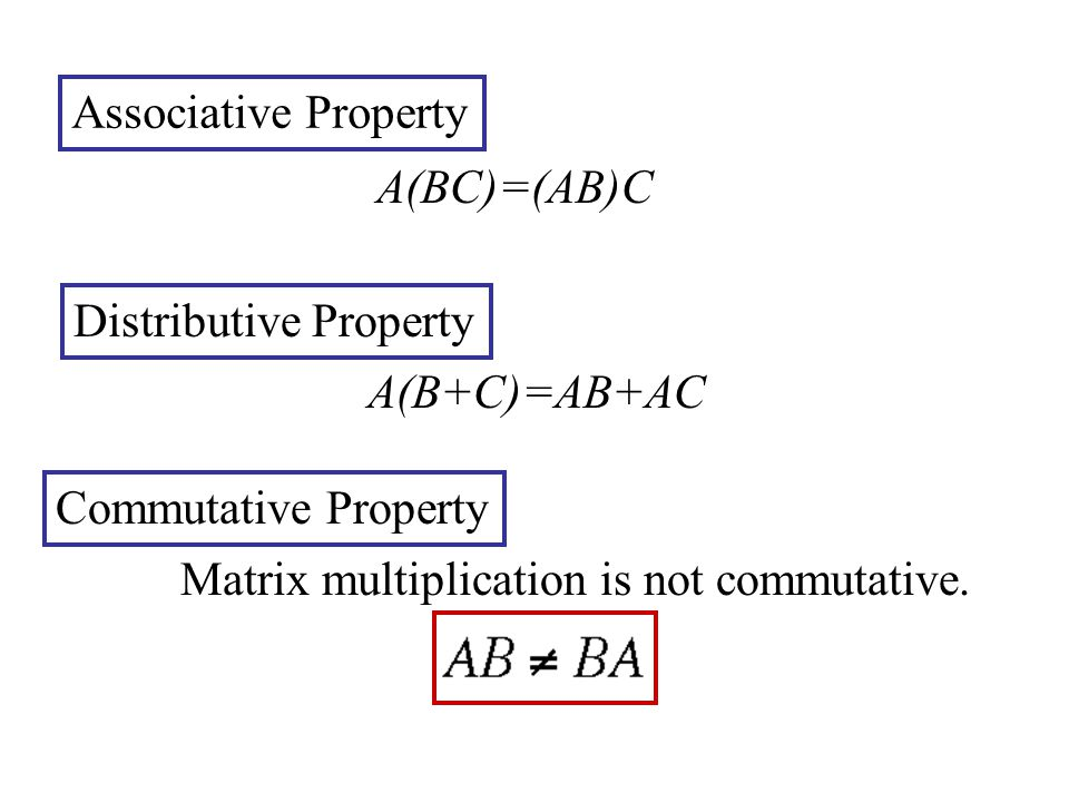 Associative Property A(BC)=(AB)C Distributive Property A(B+C)=AB+AC Commutative Property Matrix multiplication is not commutative.