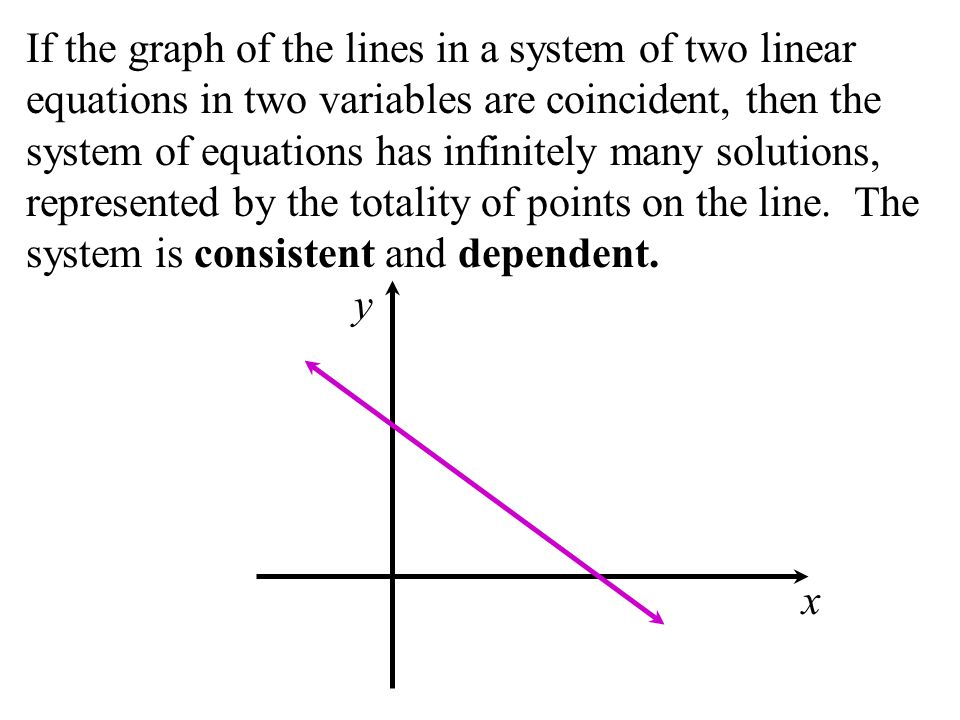 If the graph of the lines in a system of two linear equations in two variables are coincident, then the system of equations has infinitely many solutions, represented by the totality of points on the line.