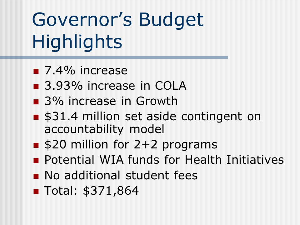 Governor's Budget Highlights 7.4% increase 3.93% increase in COLA 3% increase in Growth $31.4 million set aside contingent on accountability model $20 million for 2+2 programs Potential WIA funds for Health Initiatives No additional student fees Total: $371,864