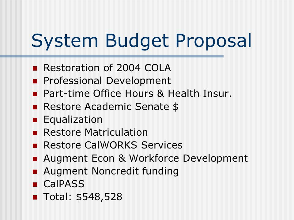 System Budget Proposal Restoration of 2004 COLA Professional Development Part-time Office Hours & Health Insur.
