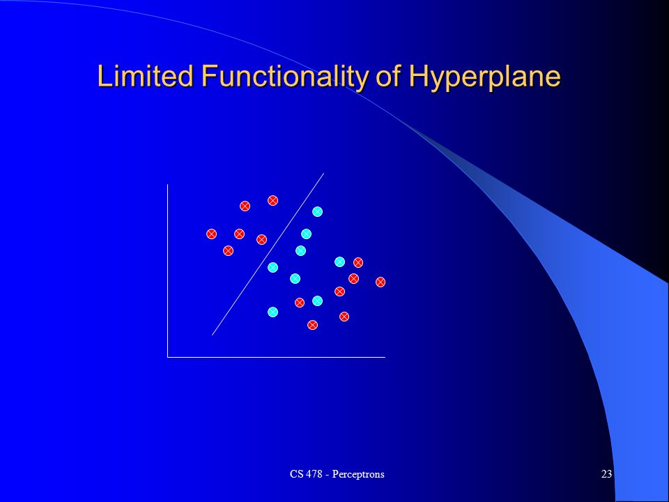 CS Perceptrons23 Limited Functionality of Hyperplane