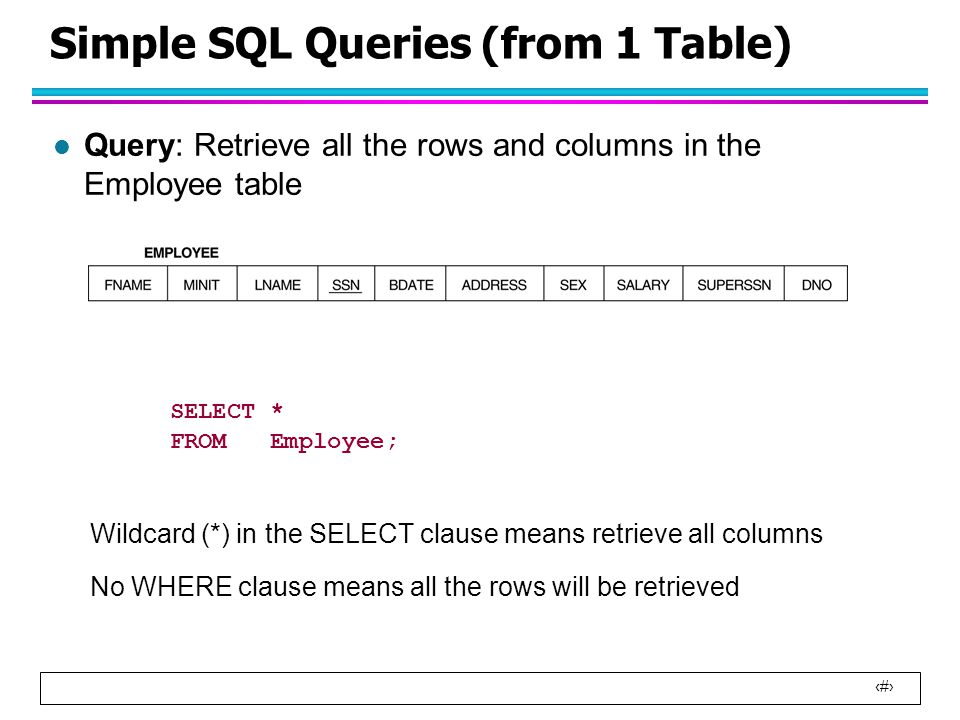 19 Simple SQL Queries (from 1 Table) l Query: Retrieve all the rows and columns in the Employee table SELECT * FROM Employee; Wildcard (*) in the SELECT clause means retrieve all columns No WHERE clause means all the rows will be retrieved