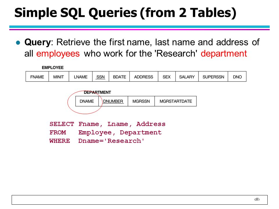 25 Simple SQL Queries (from 2 Tables) l Query: Retrieve the first name, last name and address of all employees who work for the Research department SELECT Fname, Lname, Address FROM Employee, Department WHERE Dname= Research