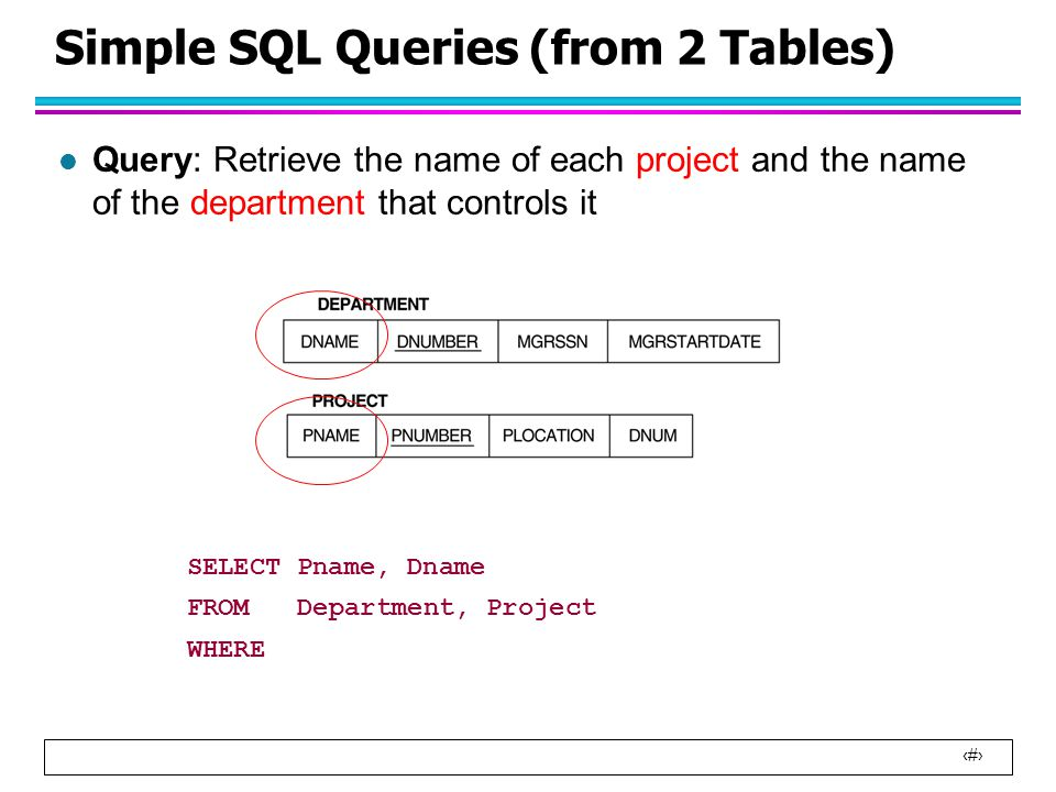 28 Simple SQL Queries (from 2 Tables) l Query: Retrieve the name of each project and the name of the department that controls it SELECT Pname, Dname FROM Department, Project WHERE