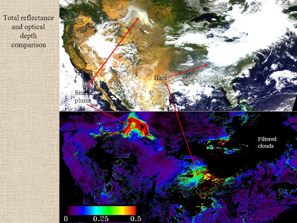 Total reflectance and optical depth comparison Smoke plume Haze Filtered clouds