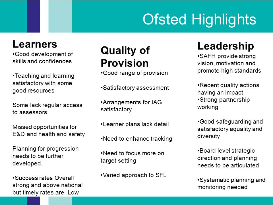 Ofsted Highlights Learners Good development of skills and confidences Teaching and learning satisfactory with some good resources Some lack regular access to assessors Missed opportunities for E&D and health and safety Planning for progression needs to be further developed.