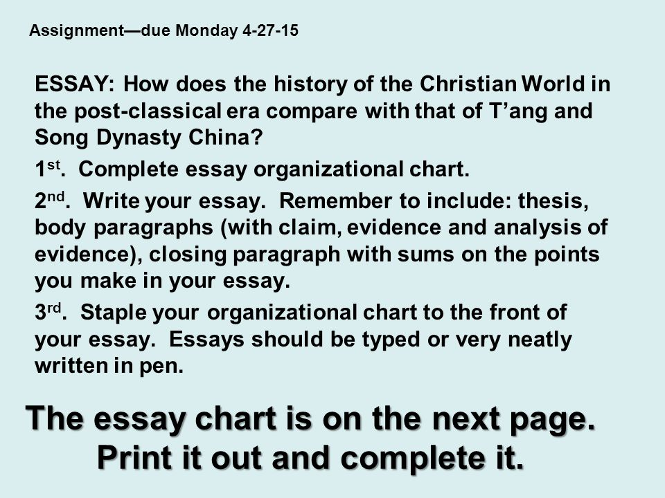 chart essay Find and save ideas about writing process charts on pinterest teaching essay organization chart teaching essay organization chart, essay on social networking.