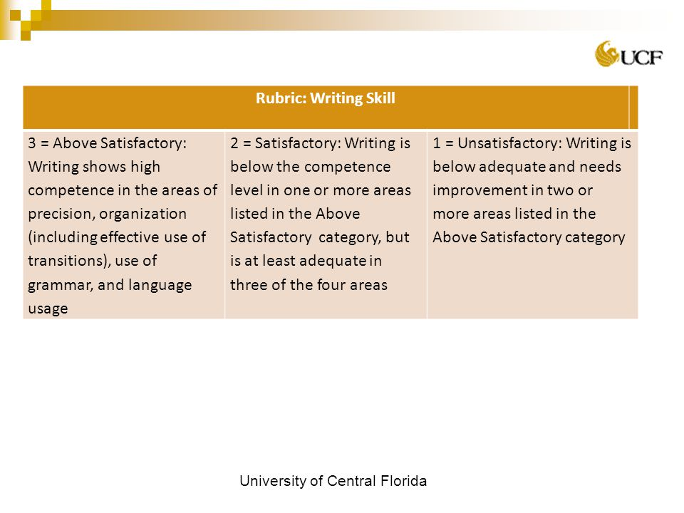 University of Central Florida Rubric: Writing Skill 3 = Above Satisfactory: Writing shows high competence in the areas of precision, organization (including effective use of transitions), use of grammar, and language usage 2 = Satisfactory: Writing is below the competence level in one or more areas listed in the Above Satisfactory category, but is at least adequate in three of the four areas 1 = Unsatisfactory: Writing is below adequate and needs improvement in two or more areas listed in the Above Satisfactory category