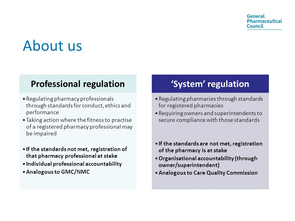 About us Professional regulation Regulating pharmacy professionals through standards for conduct, ethics and performance Taking action where the fitness to practise of a registered pharmacy professional may be impaired If the standards not met, registration of that pharmacy professional at stake Individual professional accountability Analogous to GMC/NMC 'System' regulation Regulating pharmacies through standards for registered pharmacies Requiring owners and superintendents to secure compliance with those standards If the standards are not met, registration of the pharmacy is at stake Organisational accountability (through owner/superintendent) Analogous to Care Quality Commission