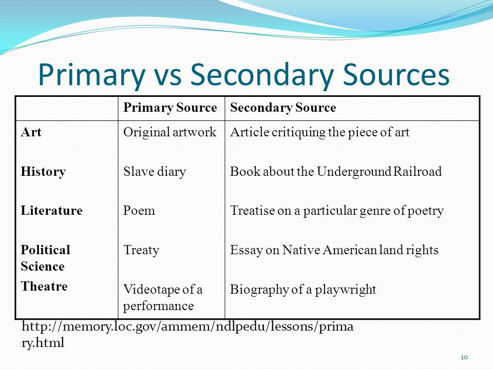 using secondary sources in an essay