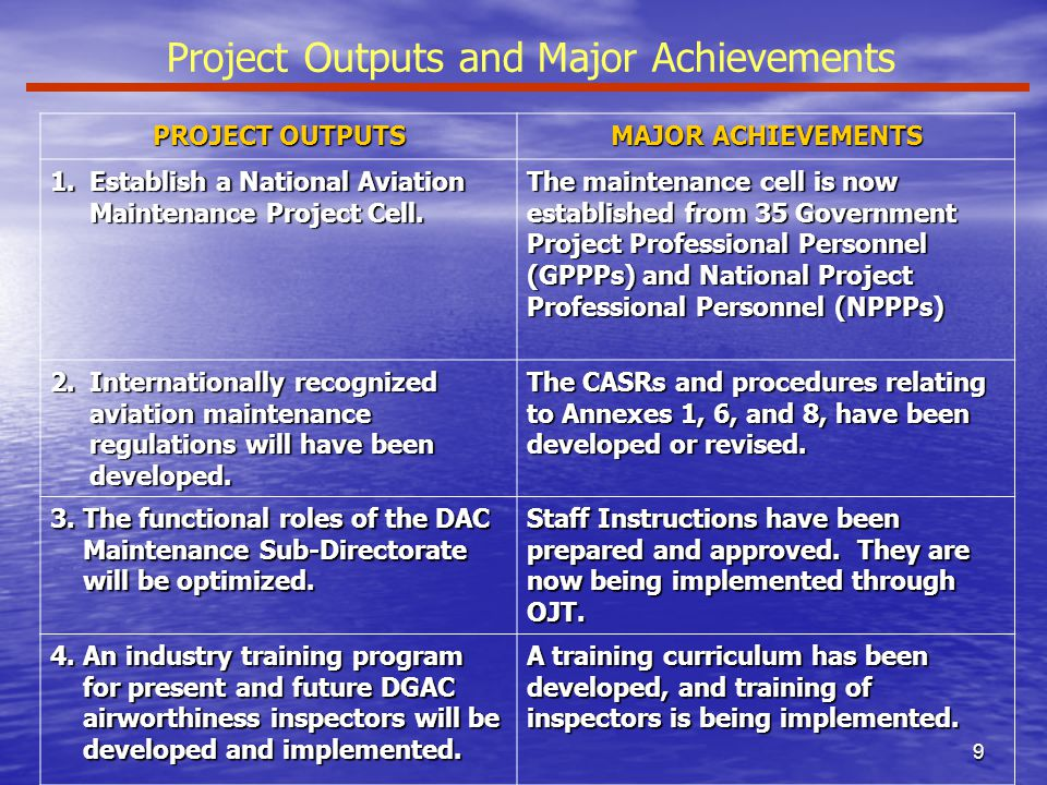 9 Project Outputs and Major Achievements PROJECT OUTPUTS MAJOR ACHIEVEMENTS 1.Establish a National Aviation Maintenance Project Cell.