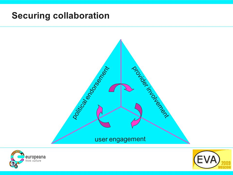 PARTNER LOGO Securing collaboration political endorsement provider involvement user engagement