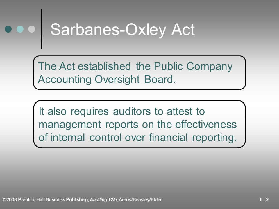 ©2008 Prentice Hall Business Publishing, Auditing 12/e, Arens/Beasley/Elder Sarbanes-Oxley Act The Act established the Public Company Accounting Oversight Board.