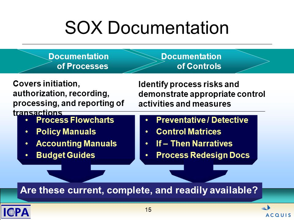 15 15 sox documentation - Sox Process Documentation