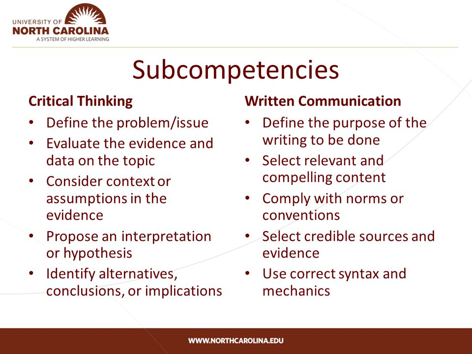 Subcompetencies Critical Thinking Define the problem/issue Evaluate the evidence and data on the topic Consider context or assumptions in the evidence Propose an interpretation or hypothesis Identify alternatives, conclusions, or implications Written Communication Define the purpose of the writing to be done Select relevant and compelling content Comply with norms or conventions Select credible sources and evidence Use correct syntax and mechanics