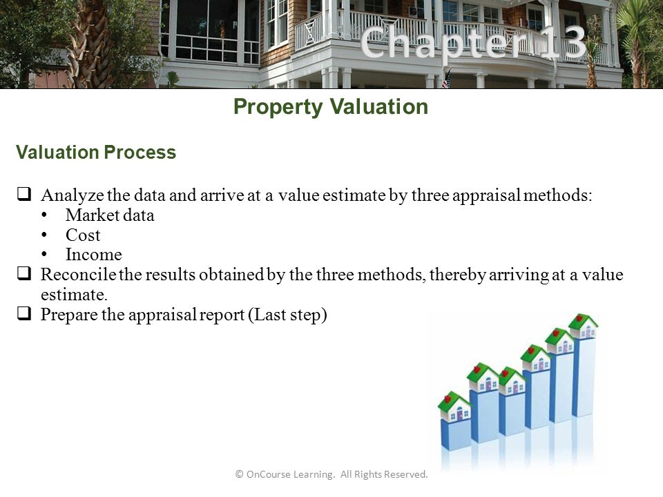 Oncourse Learning. All Rights Reserved. Property Valuation