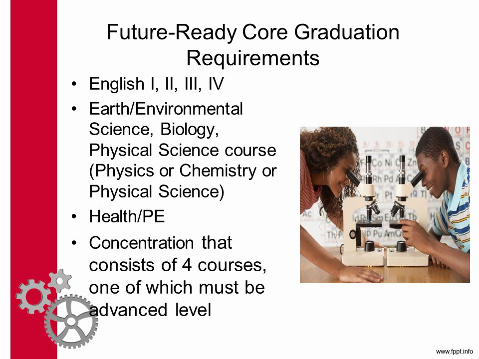 Future-Ready Core Graduation Requirements English I, II, III, IV Earth/Environmental Science, Biology, Physical Science course (Physics or Chemistry or Physical Science) Health/PE Concentration that consists of 4 courses, one of which must be advanced level