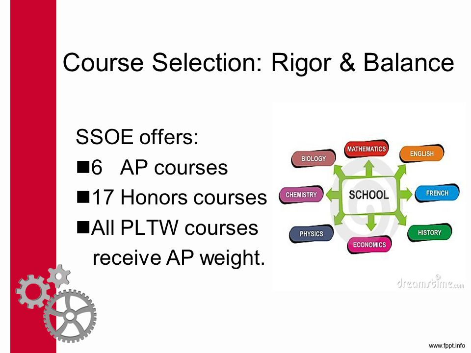 Course Selection: Rigor & Balance SSOE offers: 6 AP courses 17 Honors courses All PLTW courses receive AP weight.