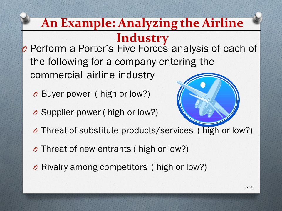 porters five forces the airline 1 abstract this conducted report discusses a strategic study about the global airline industry airline porter 5 forces porters five forces.
