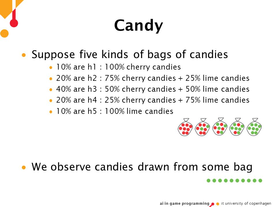 ai in game programming it university of copenhagen Candy  Suppose five kinds of bags of candies  10% are h1 : 100% cherry candies  20% are h2 : 75% cherry candies + 25% lime candies  40% are h3 : 50% cherry candies + 50% lime candies  20% are h4 : 25% cherry candies + 75% lime candies  10% are h5 : 100% lime candies  We observe candies drawn from some bag