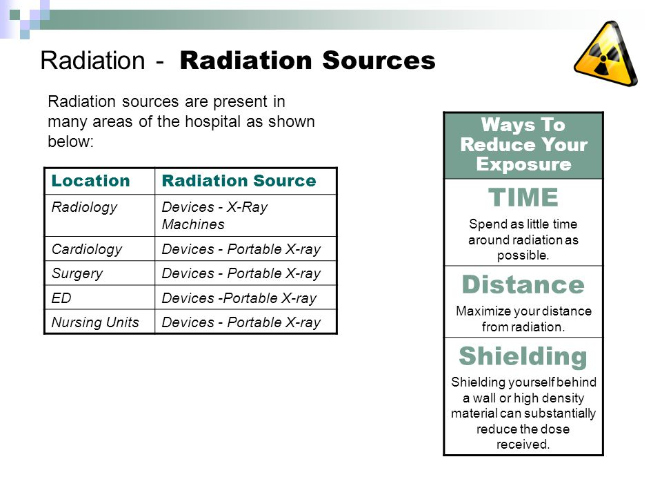 Radiation - Radiation Sources Ways To Reduce Your Exposure TIME Spend as little time around radiation as possible.