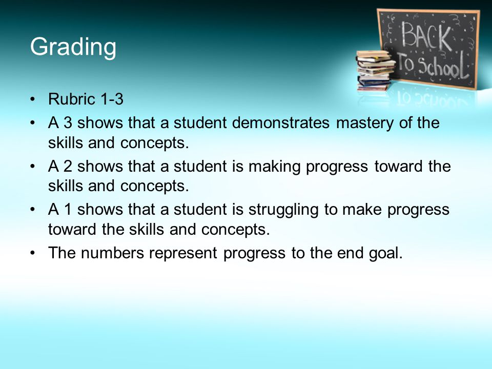 Grading Rubric 1-3 A 3 shows that a student demonstrates mastery of the skills and concepts.