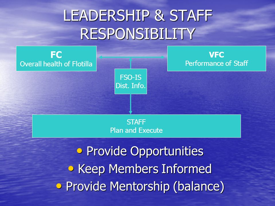 LEADERSHIP & STAFF RESPONSIBILITY Provide Opportunities Provide Opportunities Keep Members Informed Keep Members Informed Provide Mentorship (balance) Provide Mentorship (balance) FC Overall health of Flotilla VFC Performance of Staff FSO-IS Dist.