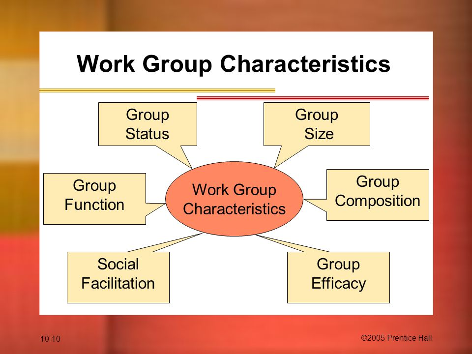 10-10 ©2005 Prentice Hall Work Group Characteristics Work Group Characteristics Group Size Group Status Group Composition Group Function Group Efficac