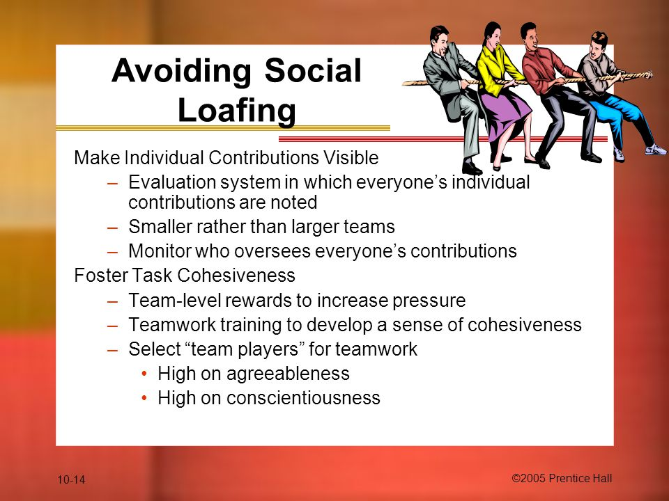 10-14 ©2005 Prentice Hall Avoiding Social Loafing Make Individual Contributions Visible –Evaluation system in which everyone's individual contribution