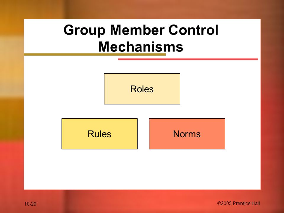 10-29 ©2005 Prentice Hall Group Member Control Mechanisms Roles NormsRules