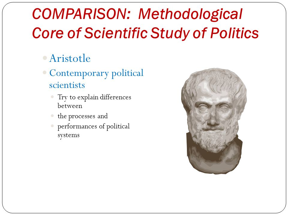 COMPARISON: Methodological Core of Scientific Study of Politics Aristotle Contemporary political scientists Try to explain differences between the processes and performances of political systems