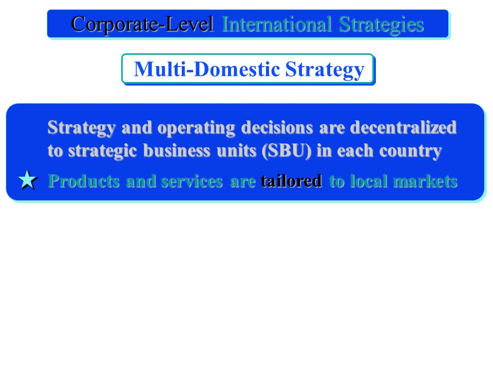 Strategy and operating decisions are decentralized to strategic business units (SBU) in each country Products and services are tailored to local markets International Corporate Strategy Corporate-Level International Strategies Multi-Domestic Strategy