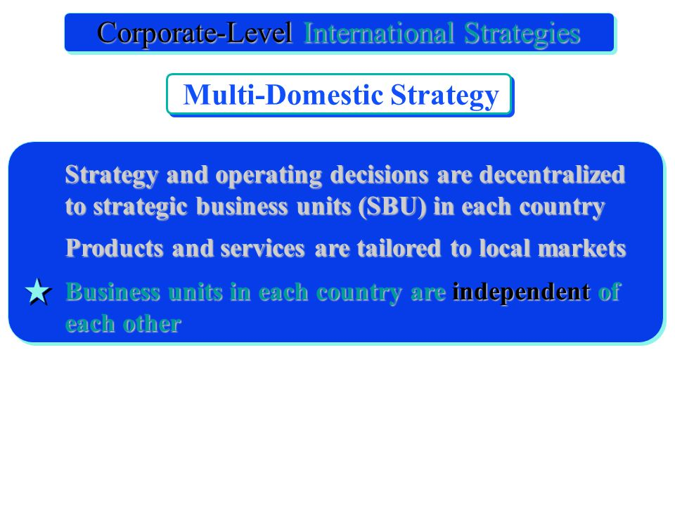 Strategy and operating decisions are decentralized to strategic business units (SBU) in each country Products and services are tailored to local markets Business units in each country are independent of each other International Corporate Strategy Corporate-Level International Strategies Multi-Domestic Strategy