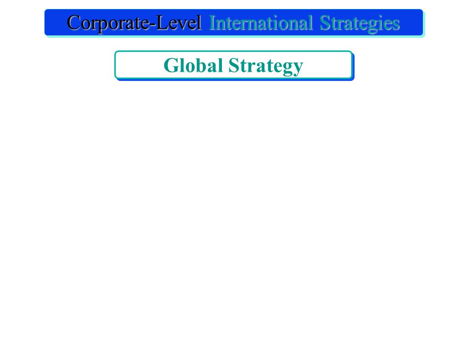Global Strategy International Corporate Strategy Corporate-Level International Strategies