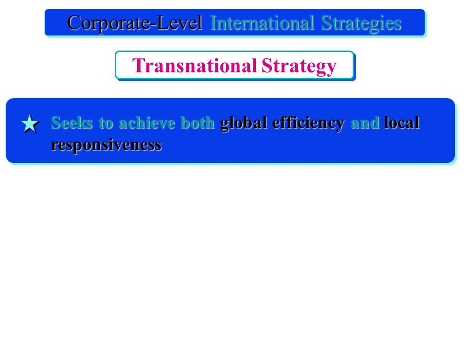 Seeks to achieve both global efficiency and local responsiveness International Corporate Strategy Corporate-Level International Strategies Transnational Strategy