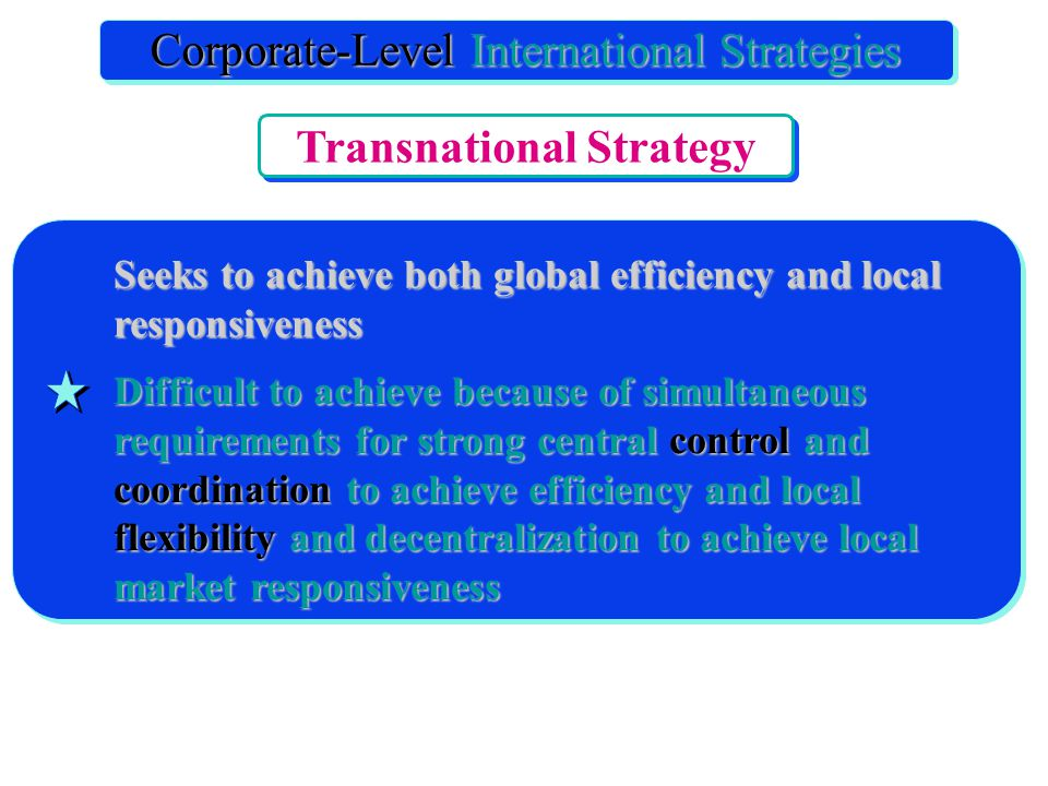 Seeks to achieve both global efficiency and local responsiveness Difficult to achieve because of simultaneous requirements for strong central control and coordination to achieve efficiency and local flexibility and decentralization to achieve local market responsiveness International Corporate Strategy Corporate-Level International Strategies Transnational Strategy