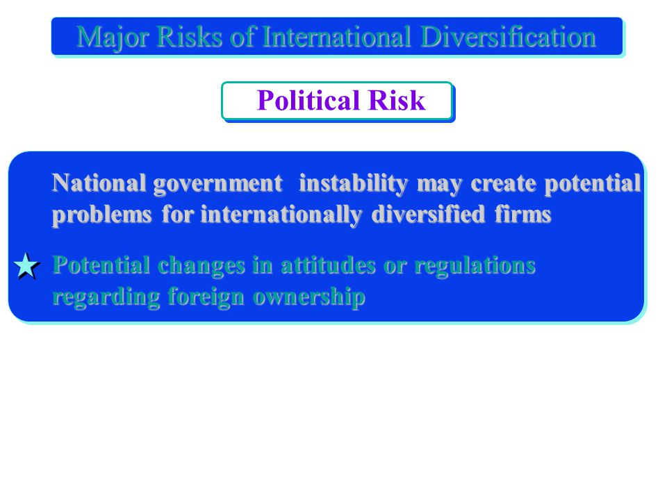 National government instability may create potential problems for internationally diversified firms Major Risks of International Diversification Potential changes in attitudes or regulations regarding foreign ownership Political Risk