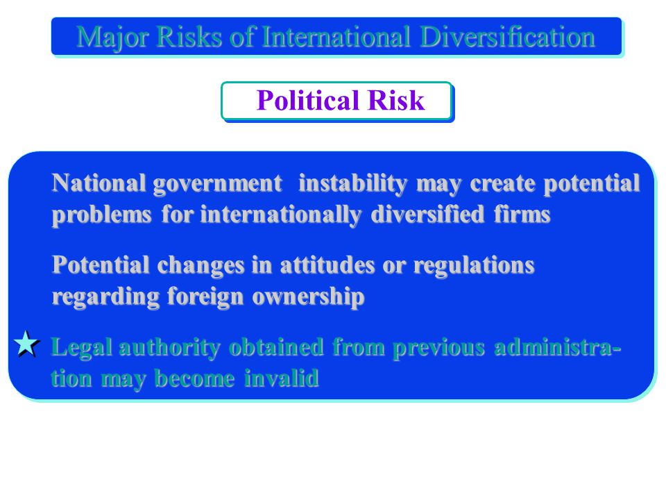 National government instability may create potential problems for internationally diversified firms Major Risks of International Diversification Legal authority obtained from previous administra- tion may become invalid Potential changes in attitudes or regulations regarding foreign ownership Political Risk