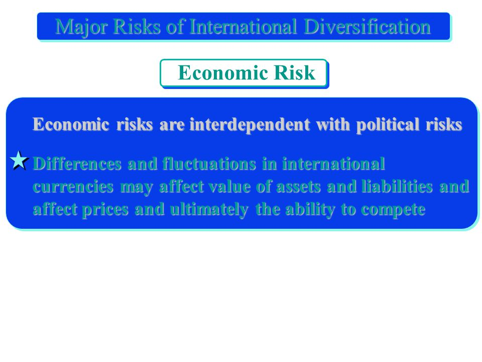 Economic risks are interdependent with political risks Differences and fluctuations in international currencies may affect value of assets and liabilities and affect prices and ultimately the ability to compete Major Risks of International Diversification Economic Risk