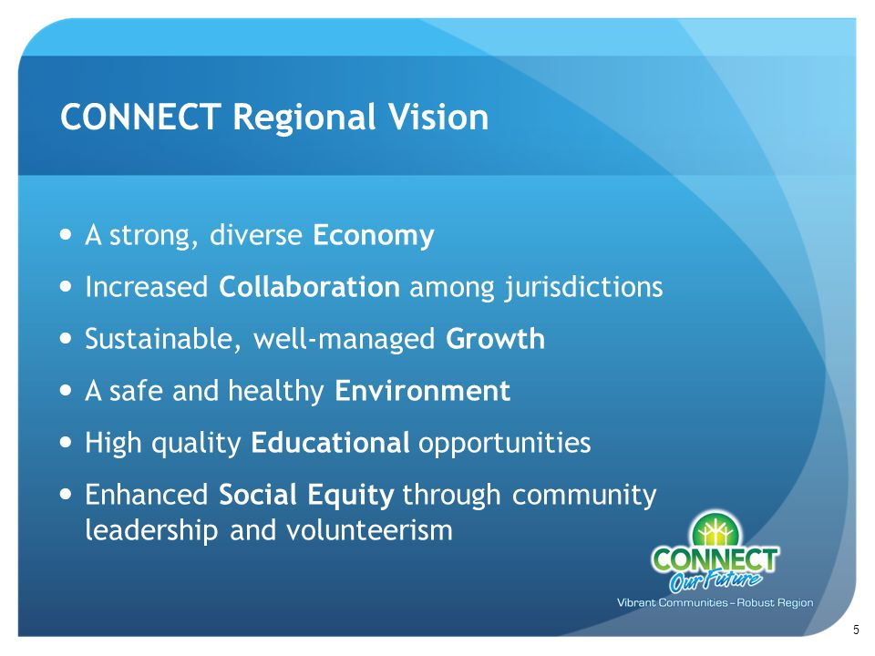 A strong, diverse Economy Increased Collaboration among jurisdictions Sustainable, well-managed Growth A safe and healthy Environment High quality Educational opportunities Enhanced Social Equity through community leadership and volunteerism CONNECT Regional Vision 5